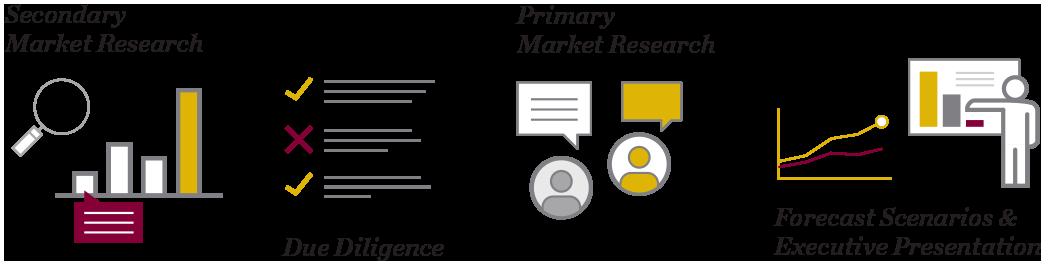 Business Development & Licensing