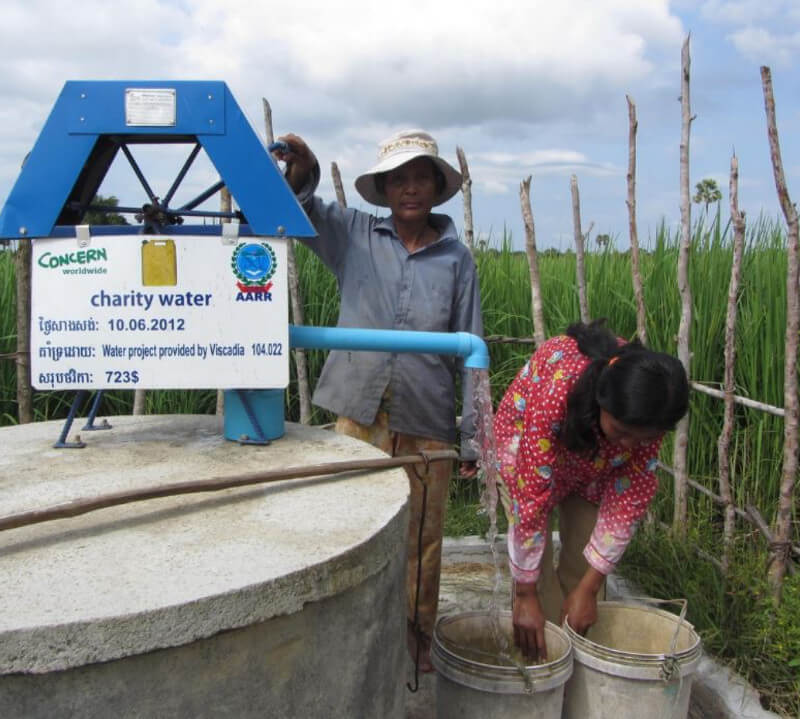 Charity: Water Funded Projects